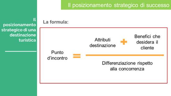 Posizionamento-strategico